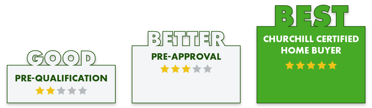 Certified Home buyer Comparison